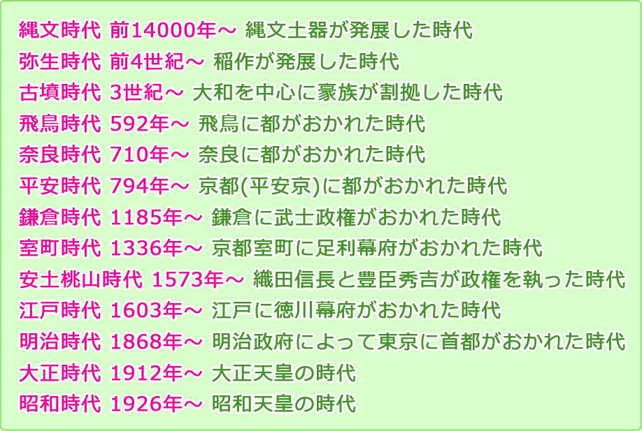 日本史の年表 - 歴史まとめ.net